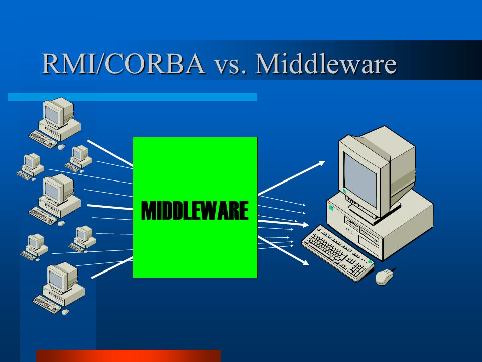 RMI/CORBA vs. Middleware