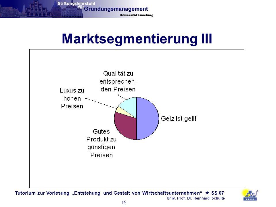 Marktsegmentierung III