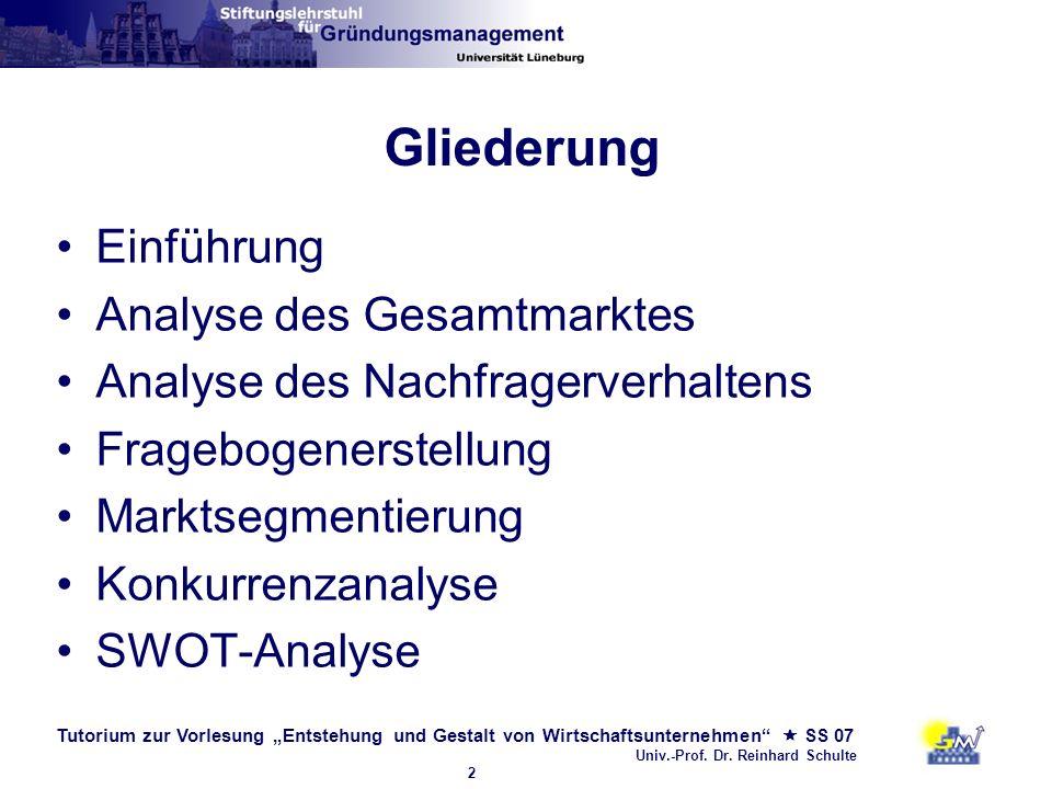 Gliederung Einführung Analyse des Gesamtmarktes