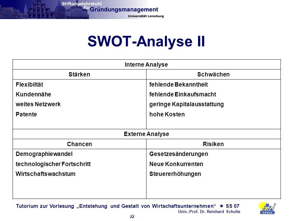 SWOT-Analyse II Interne Analyse Stärken Schwächen Flexibiltät
