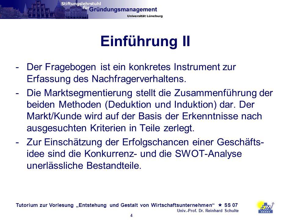 Einführung II Der Fragebogen ist ein konkretes Instrument zur Erfassung des Nachfragerverhaltens.