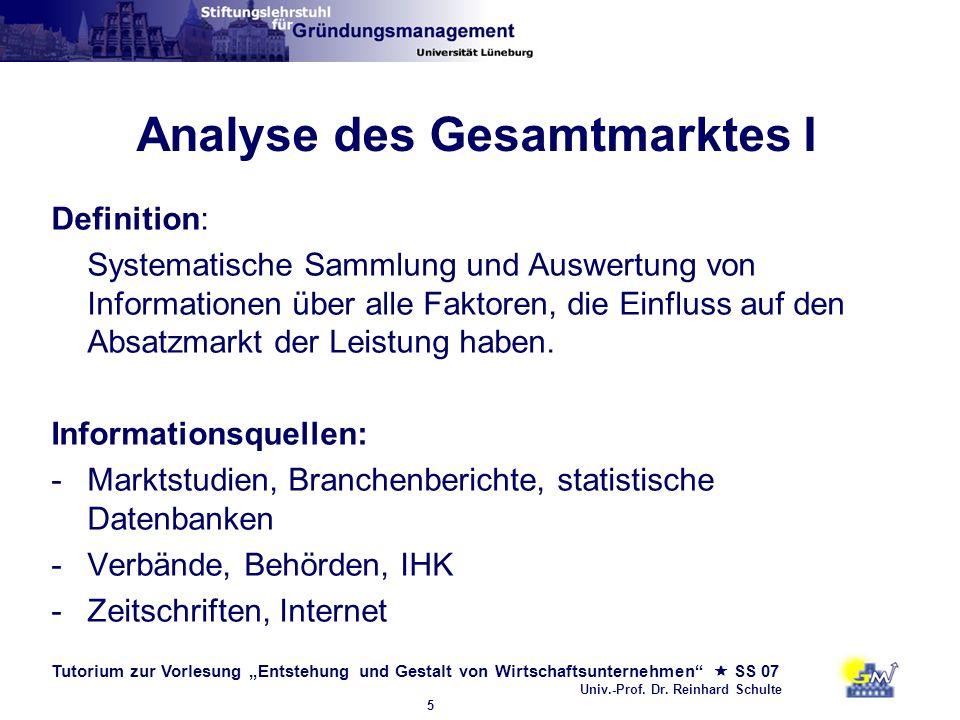 Analyse des Gesamtmarktes I