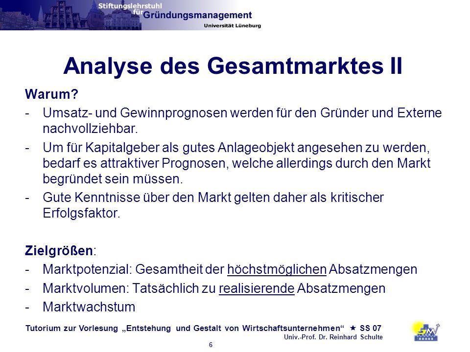 Analyse des Gesamtmarktes II