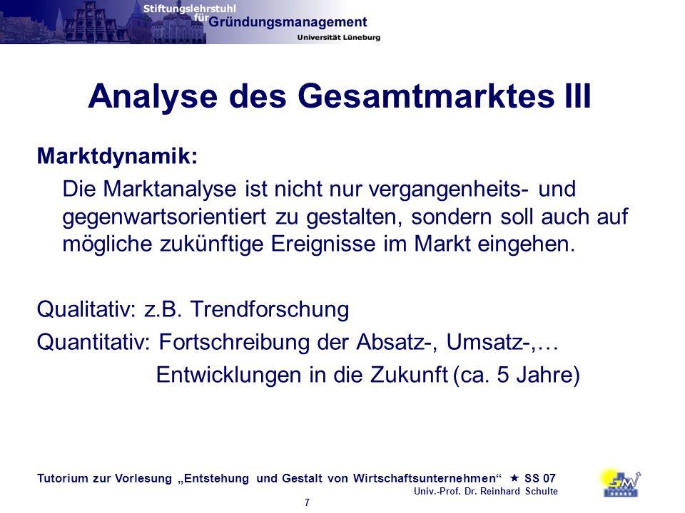 Analyse des Gesamtmarktes III