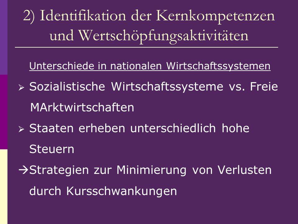 2) Identifikation der Kernkompetenzen und Wertschöpfungsaktivitäten