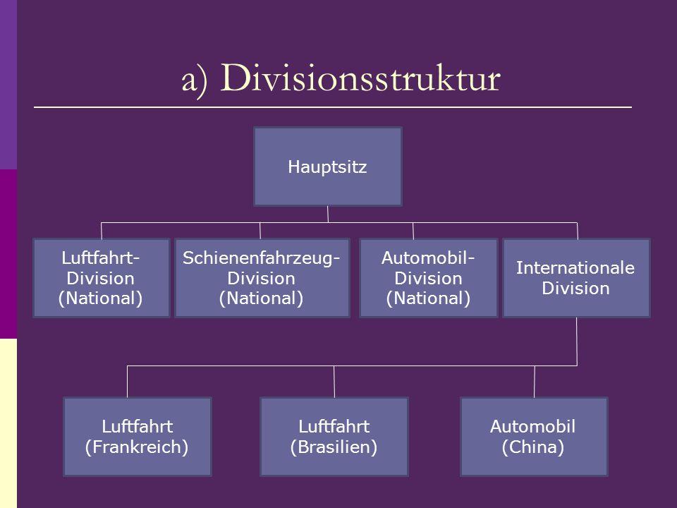 a) Divisionsstruktur Hauptsitz Luftfahrt- Division (National)