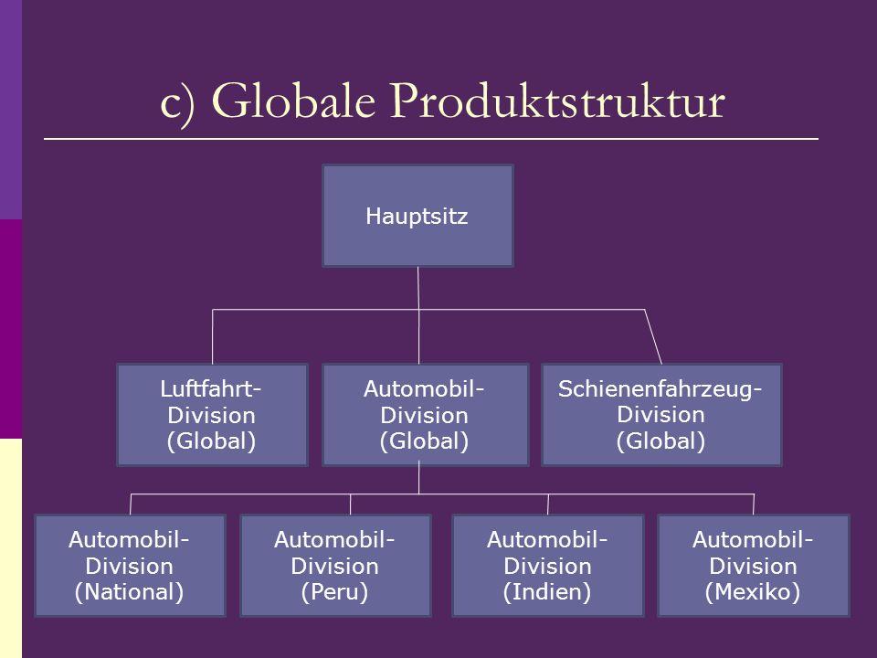 c) Globale Produktstruktur