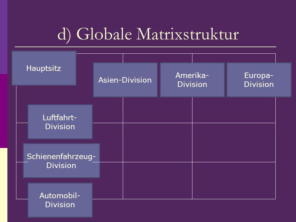 d) Globale Matrixstruktur