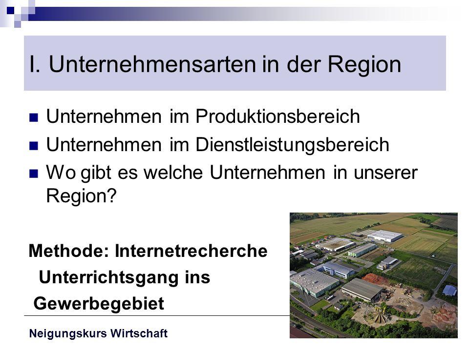 I. Unternehmensarten in der Region