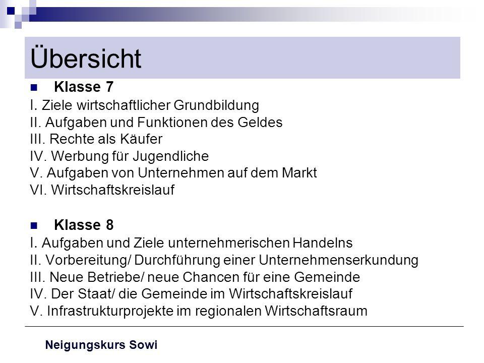 Übersicht Klasse 7 I. Ziele wirtschaftlicher Grundbildung Klasse 8