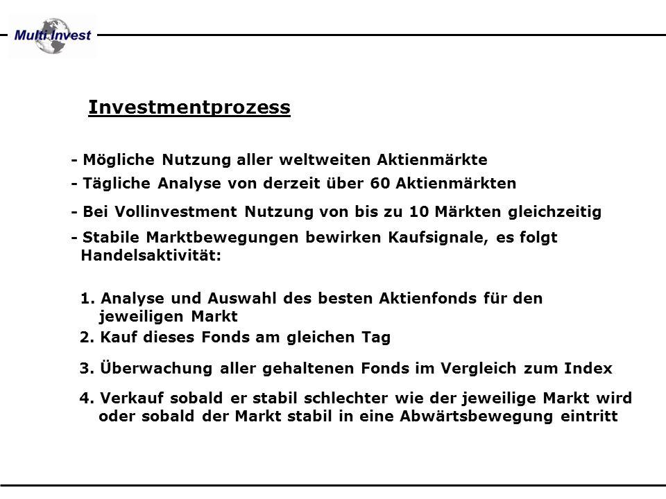 Investmentprozess - Mögliche Nutzung aller weltweiten Aktienmärkte