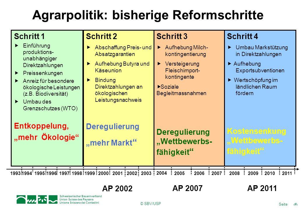 Agrarpolitik: bisherige Reformschritte