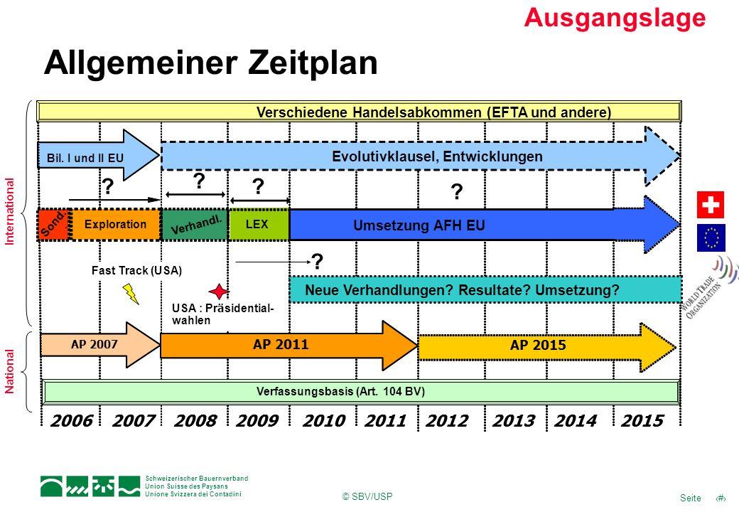 Allgemeiner Zeitplan Ausgangslage 2006 2006 2007 2007 2008