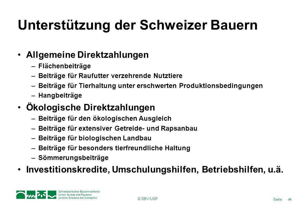 Unterstützung der Schweizer Bauern