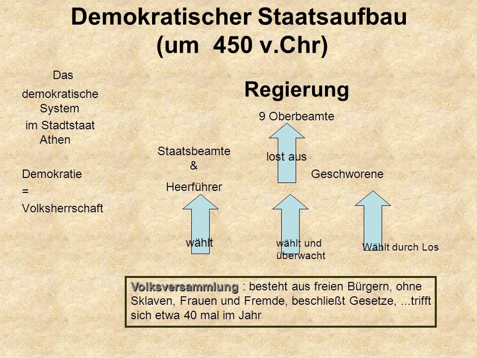 Demokratischer Staatsaufbau (um 450 v.Chr)