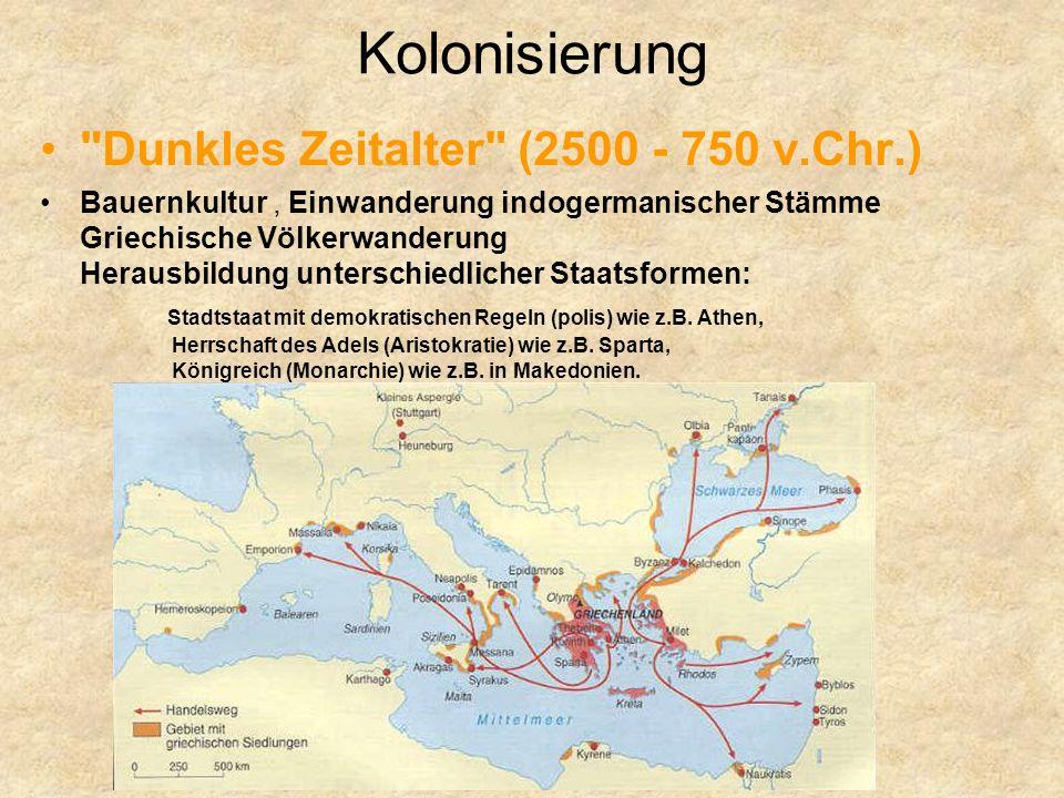 Kolonisierung Dunkles Zeitalter (2500 - 750 v.Chr.)