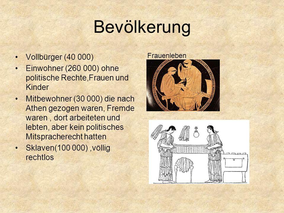 Bevölkerung Vollbürger (40 000)
