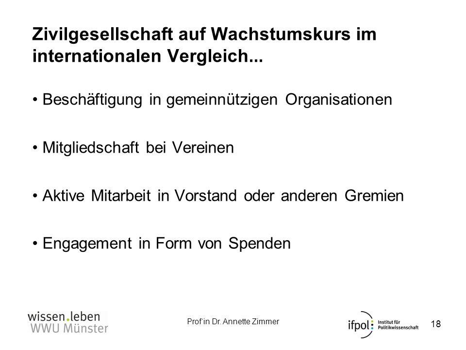Zivilgesellschaft auf Wachstumskurs im internationalen Vergleich...