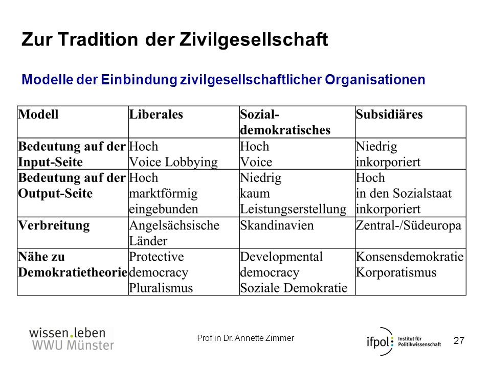 Zur Tradition der Zivilgesellschaft