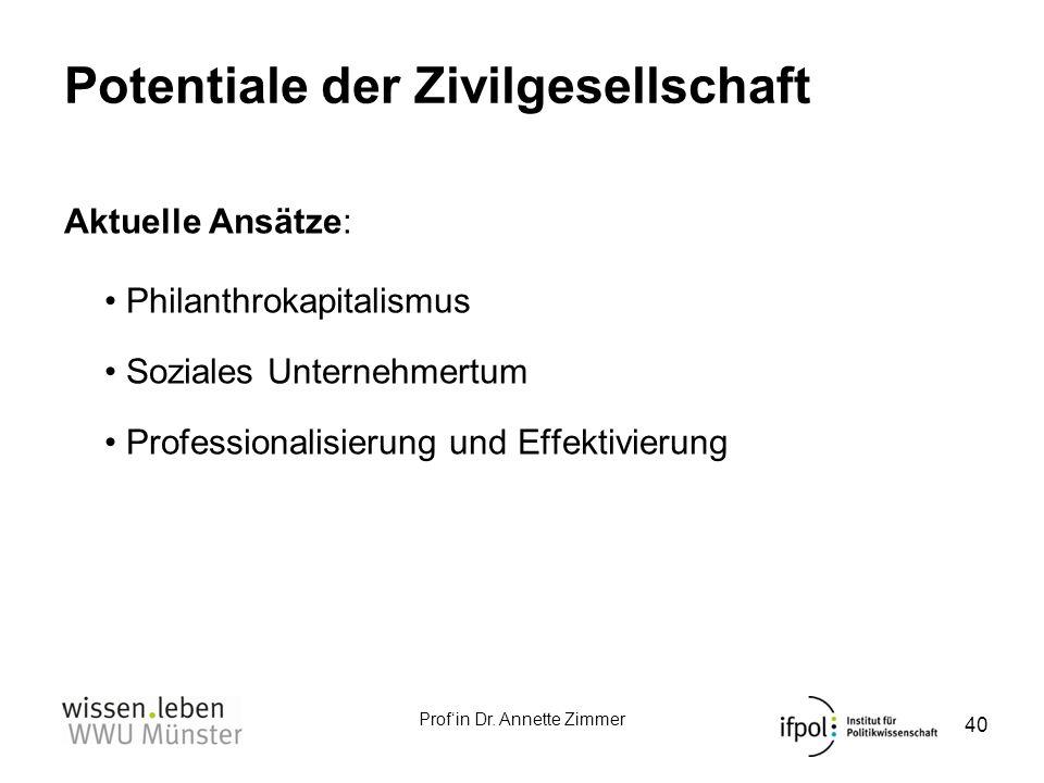 Potentiale der Zivilgesellschaft