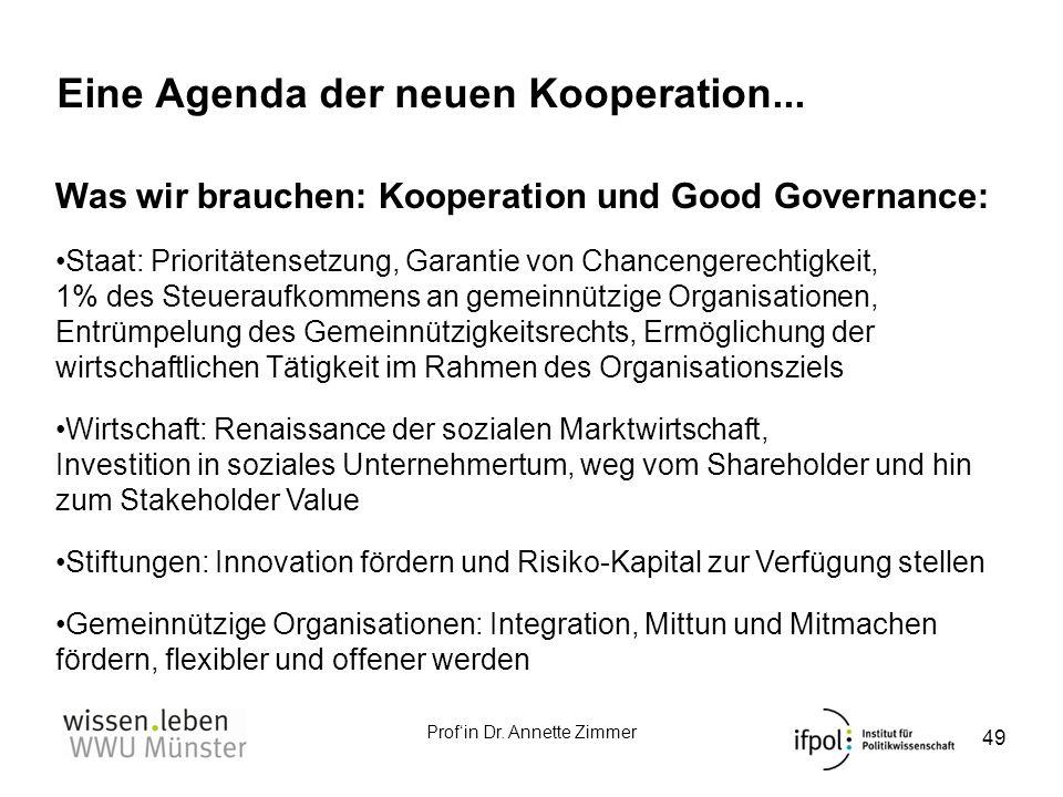 Eine Agenda der neuen Kooperation...