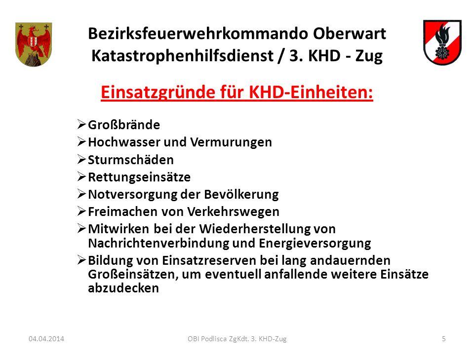 Einsatzgründe für KHD-Einheiten: