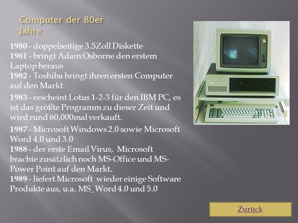 Computer der 80er Jahre