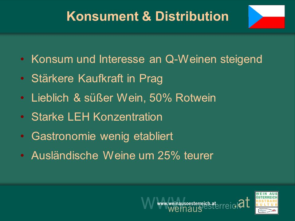Konsument & Distribution