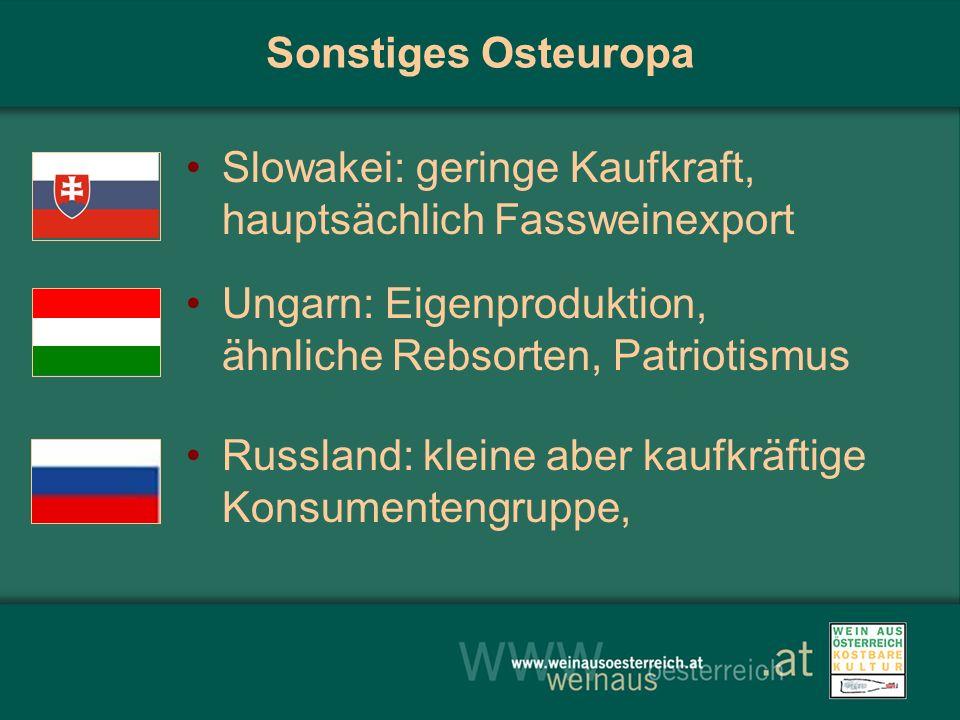 Sonstiges Osteuropa Slowakei: geringe Kaufkraft, hauptsächlich Fassweinexport. Ungarn: Eigenproduktion, ähnliche Rebsorten, Patriotismus.