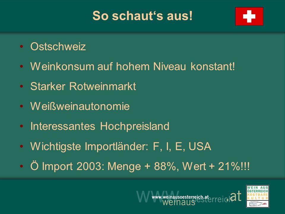 So schaut's aus! Ostschweiz Weinkonsum auf hohem Niveau konstant!