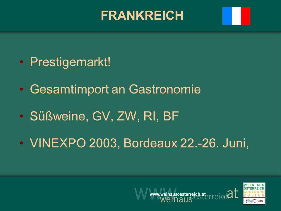 FRANKREICH Prestigemarkt. Gesamtimport an Gastronomie.