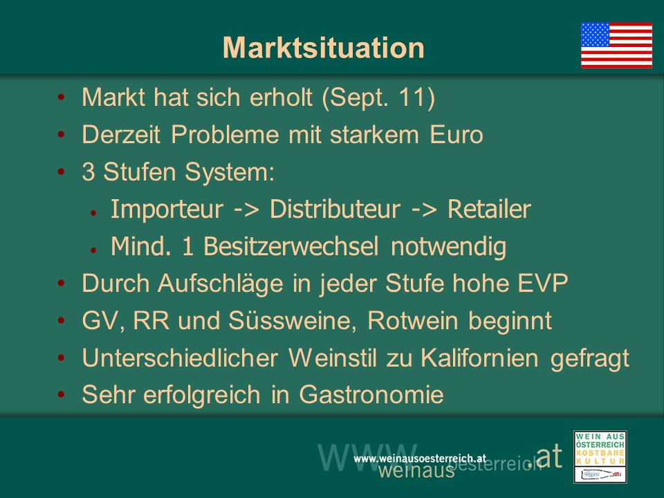 Marktsituation Markt hat sich erholt (Sept. 11)