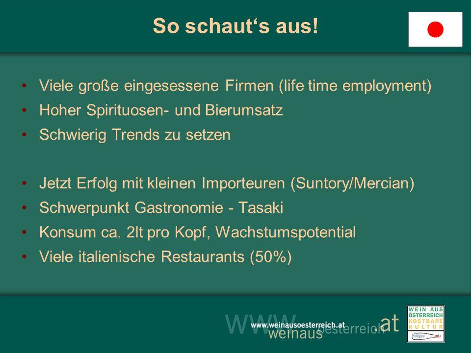 So schaut's aus! Viele große eingesessene Firmen (life time employment) Hoher Spirituosen- und Bierumsatz.