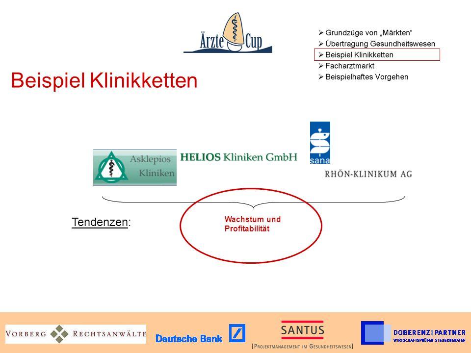 Beispiel Klinikketten