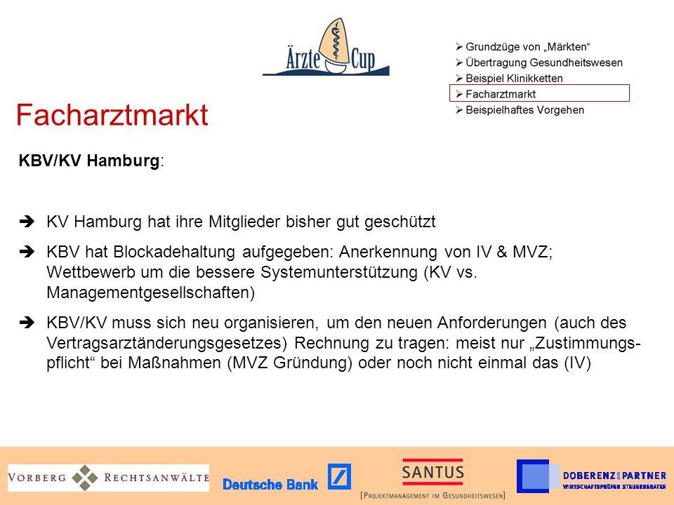 Facharztmarkt KBV/KV Hamburg: