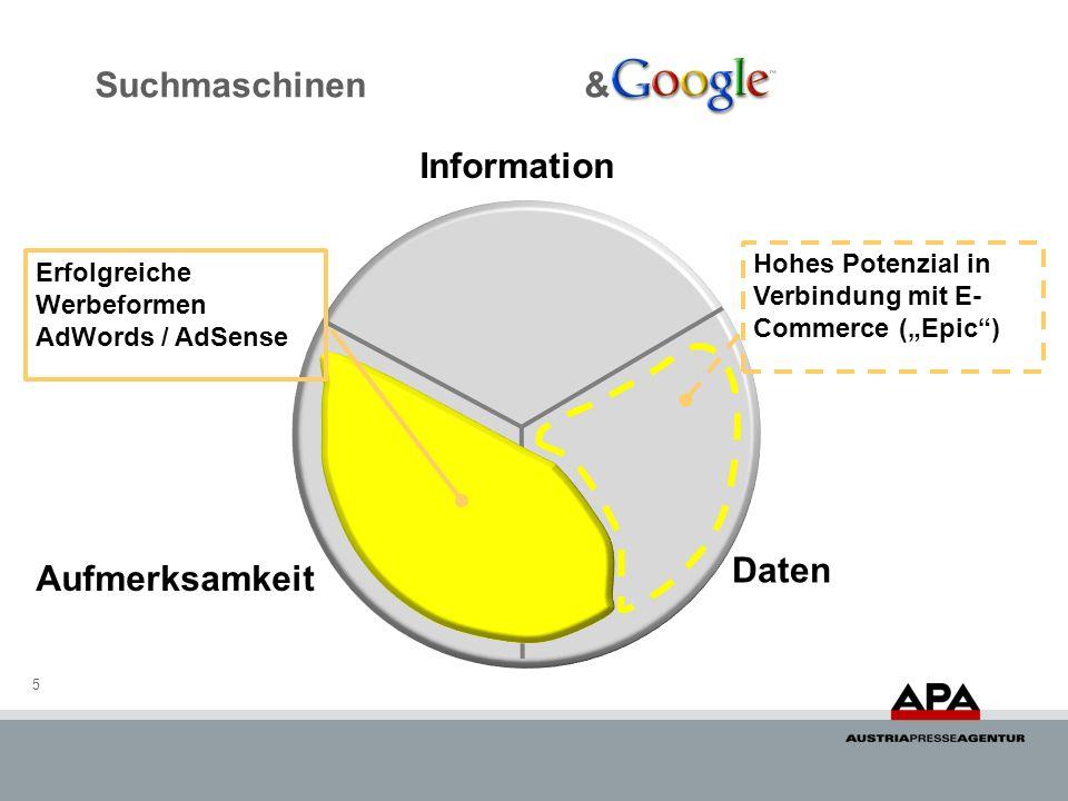 Suchmaschinen & Co. Information Daten Aufmerksamkeit
