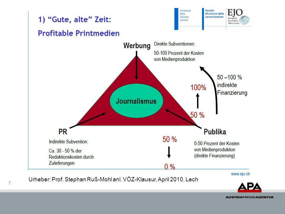 Urheber: Prof. Stephan Ruß-Mohl anl. VÖZ-Klausur, April 2010, Lech