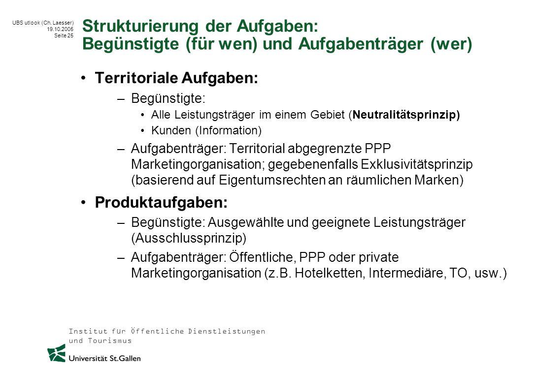 Strukturierung der Aufgaben: Begünstigte (für wen) und Aufgabenträger (wer)