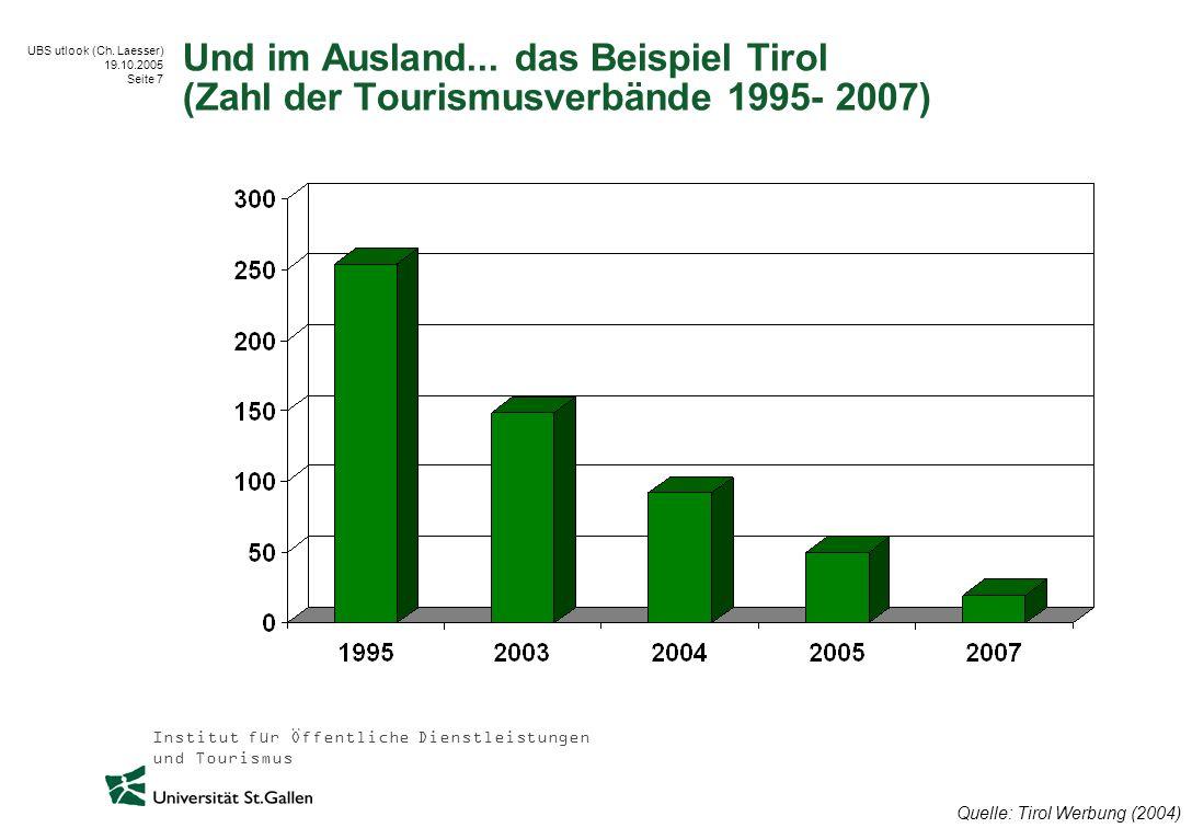 Und im Ausland... das Beispiel Tirol (Zahl der Tourismusverbände 1995- 2007)