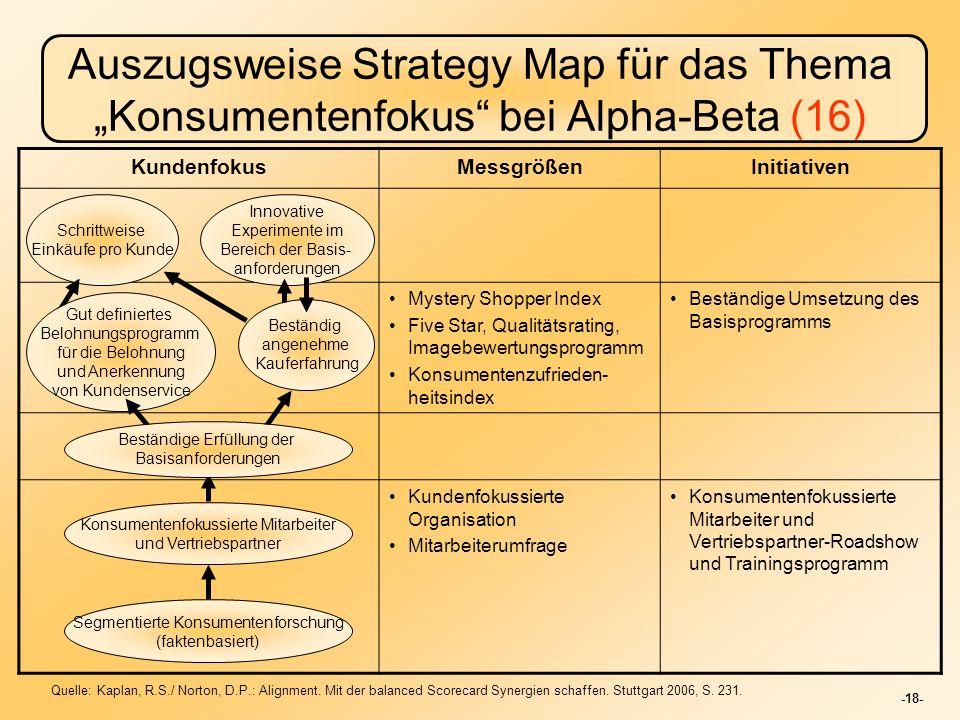 "Auszugsweise Strategy Map für das Thema ""Konsumentenfokus bei Alpha-Beta (16)"