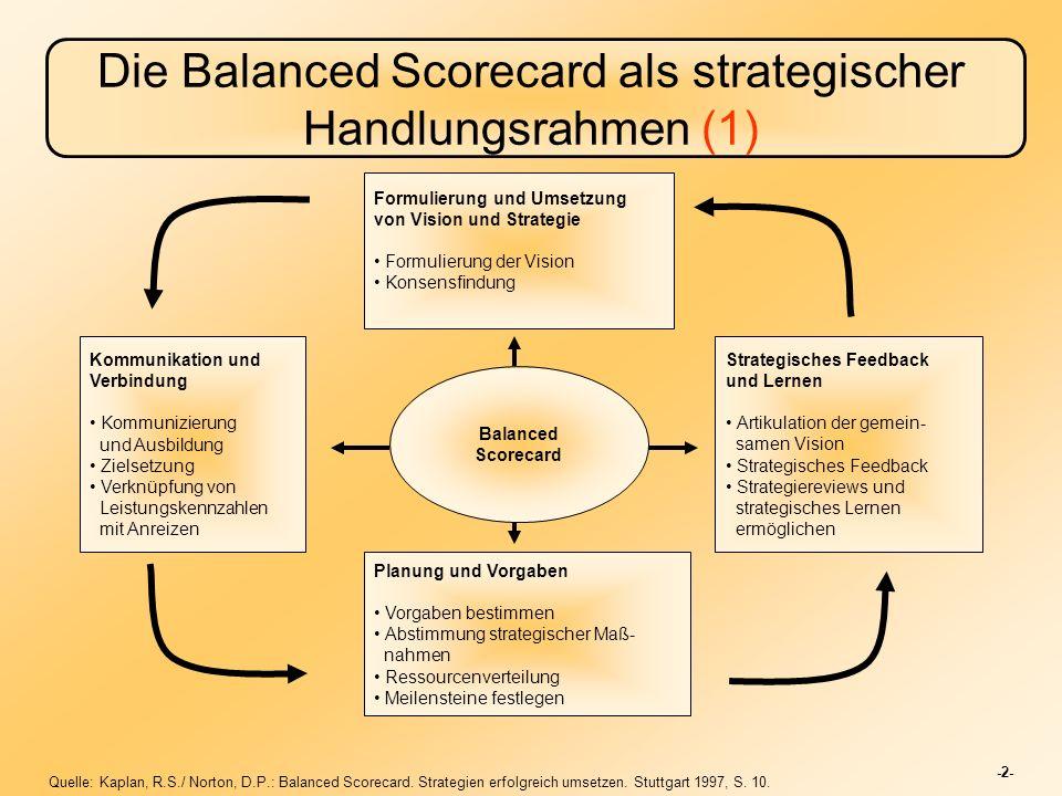 Die Balanced Scorecard als strategischer Handlungsrahmen (1)