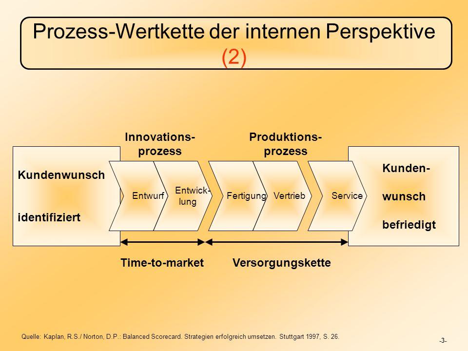 Prozess-Wertkette der internen Perspektive (2)