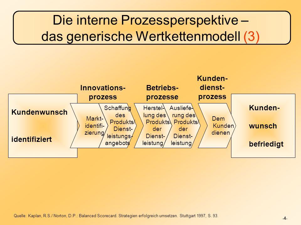 Die interne Prozessperspektive – das generische Wertkettenmodell (3)