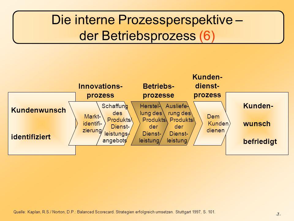 Die interne Prozessperspektive – der Betriebsprozess (6)