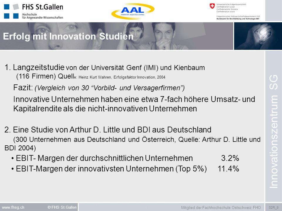 Erfolg mit Innovation Studien