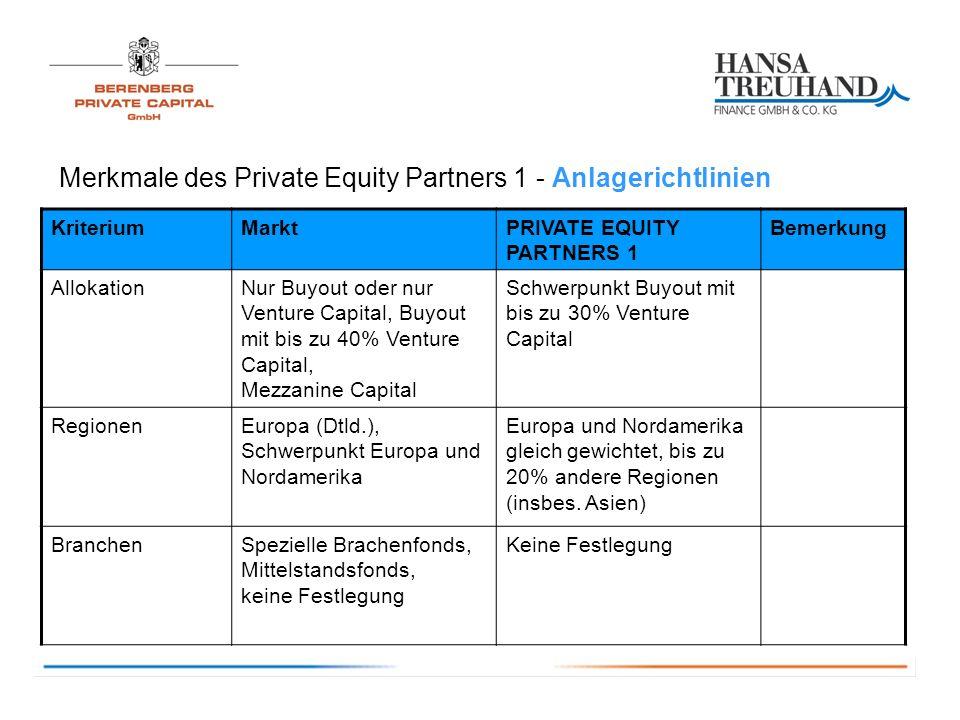 Merkmale des Private Equity Partners 1 - Anlagerichtlinien
