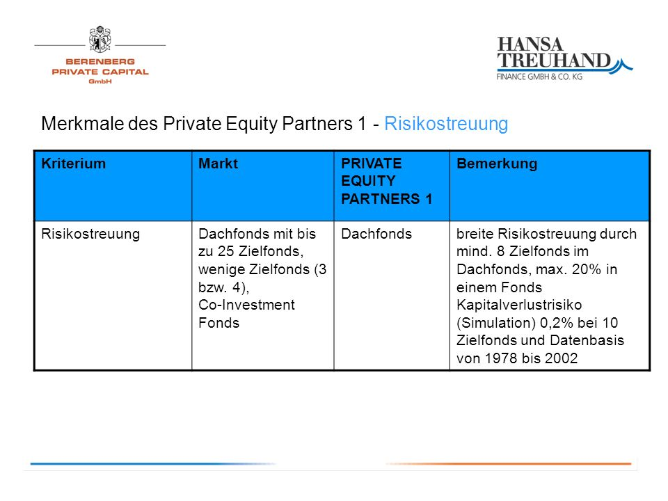 Merkmale des Private Equity Partners 1 - Risikostreuung