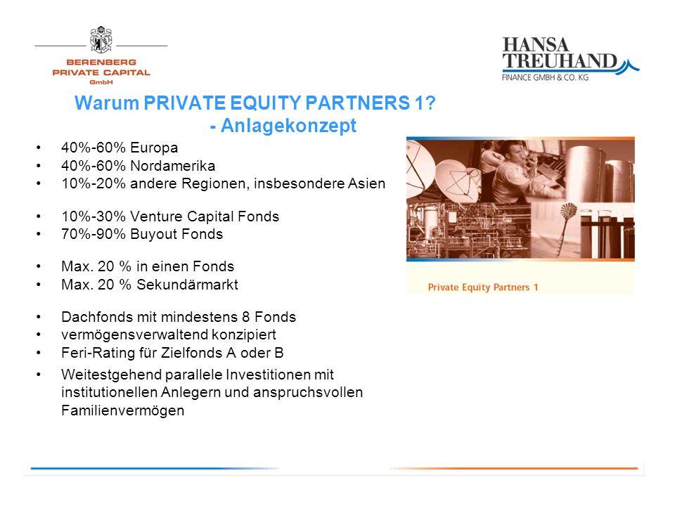 Warum PRIVATE EQUITY PARTNERS 1 - Anlagekonzept