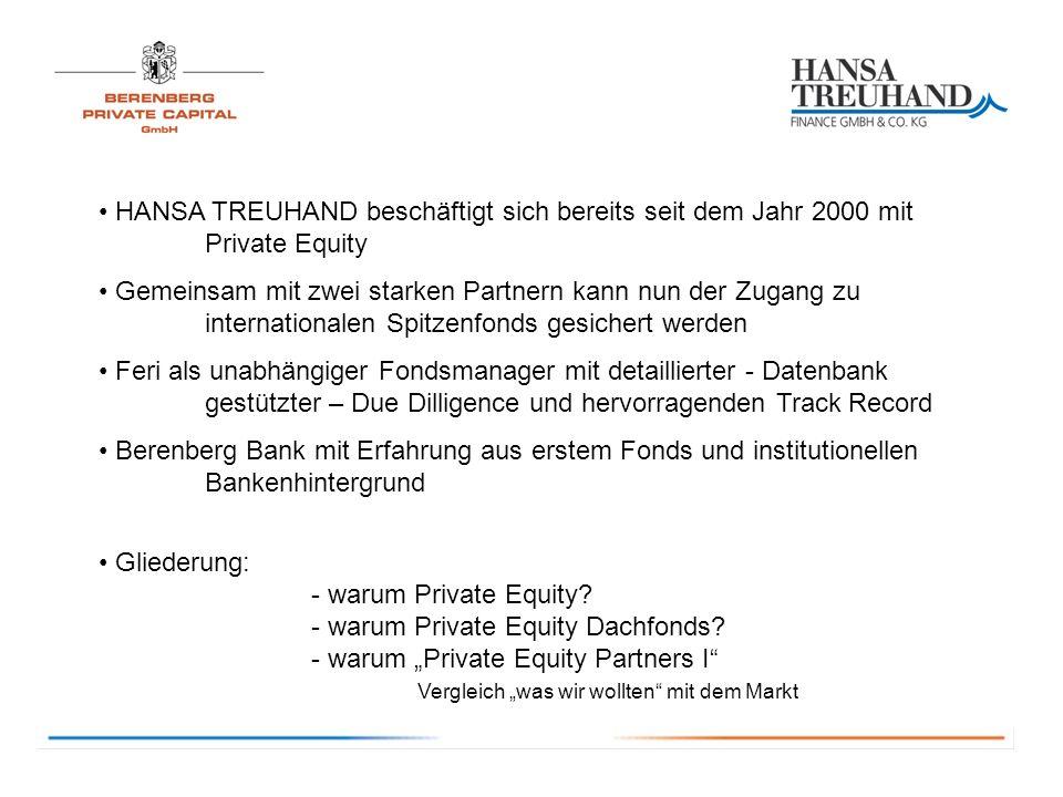 HANSA TREUHAND beschäftigt sich bereits seit dem Jahr 2000 mit