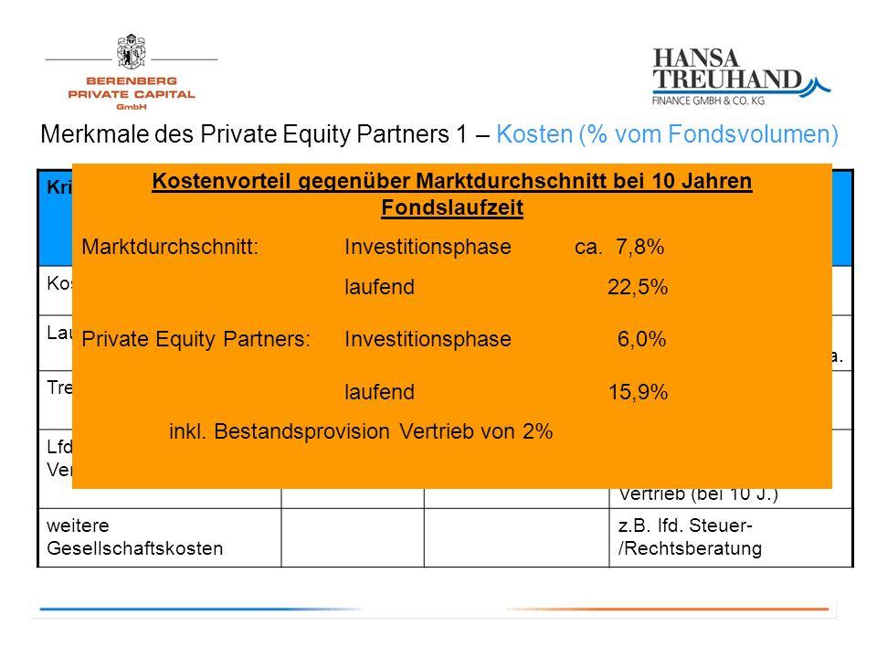 Merkmale des Private Equity Partners 1 – Kosten (% vom Fondsvolumen)